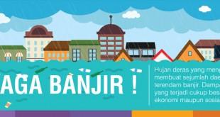 PREVIEW-Infografis-siaga-banjir