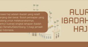 cover infografis haji kbk